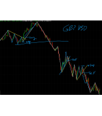Trade The Price Action by Thomas Wood (Valuecharts)